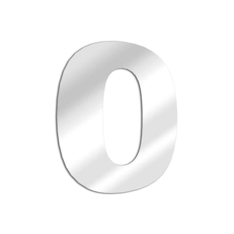 Numero espejo 0 arial